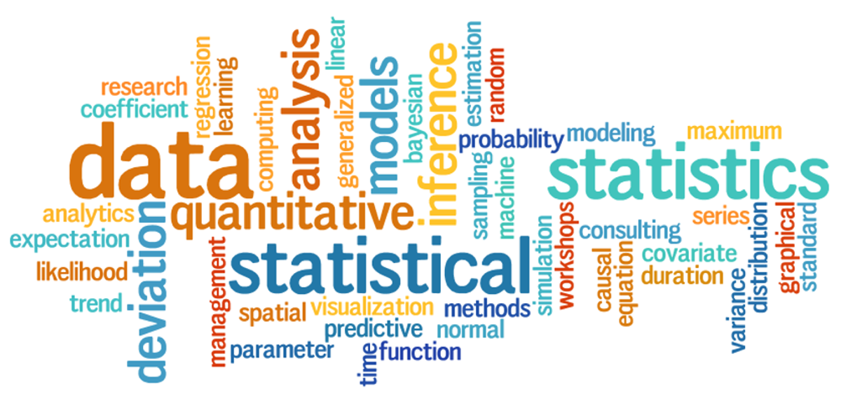 Learning statistical tests can be easy if youtake help of interactive ...